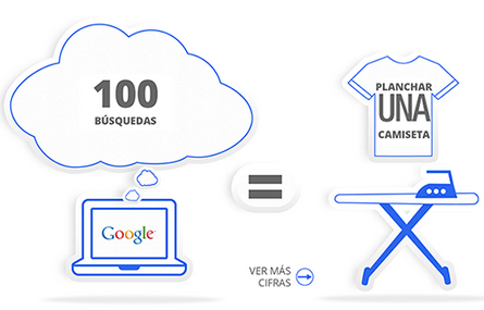 Las búsquedas en Google consumen energía