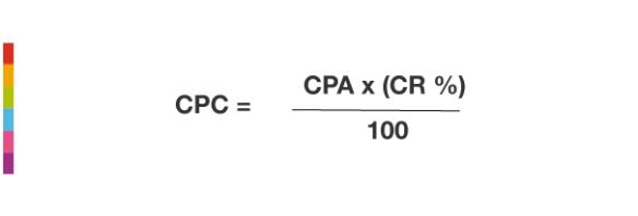 Cost Per Clic formula