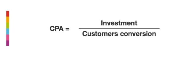 CPA formula