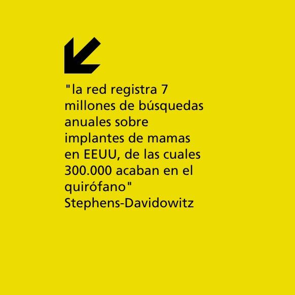 7 millones de busquedas 300 mil implantes